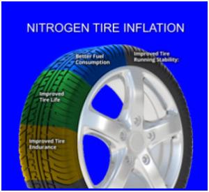 nitrogen-tire-inflation