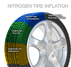 nitrogen-tire-inflation-genes-service-center